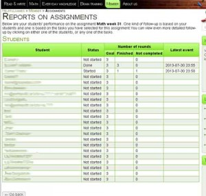 Assignment reports by student