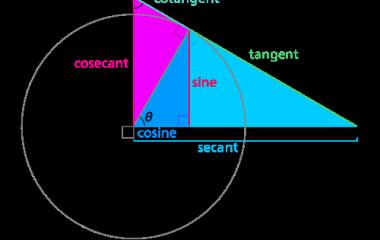 The game Trigonometry Vocabulary