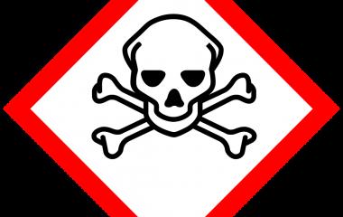 The game Hazard pictograms