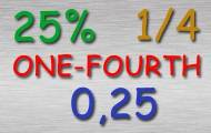 Play Convert fractions, percentages and decimals